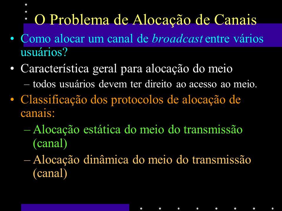 O Problema de Alocação de Canais Alocação Estática do Canal –Como sistema telefônico –Técnica FDM –Para n usuários, divide-se a banda do canal em n partes iguais.