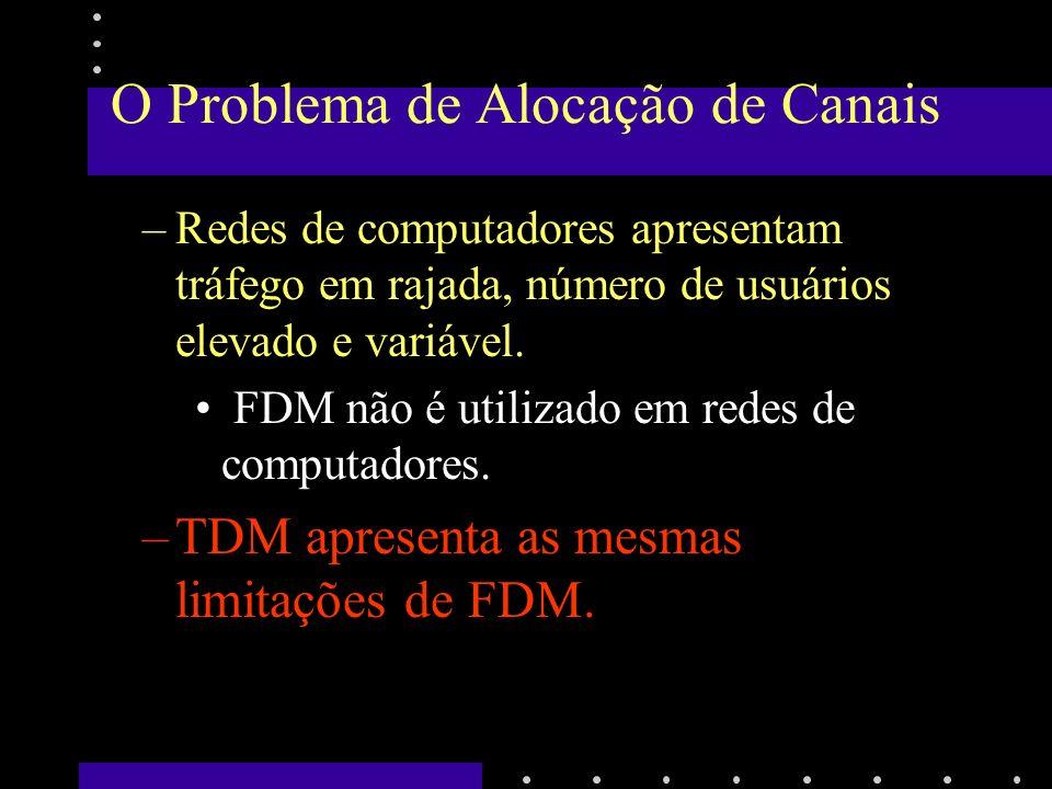 O Problema de Alocação de Canais Alocação Dinâmica do Canal –Nenhum usuário possui subcanais privados.