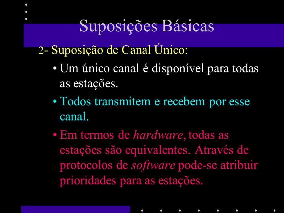 Suposições Básicas 3- Suposição de Colisão: Se mais de um quadro forem transmitidos simultaneamente eles se sobrepõem e o sinal resultante deve ser desconsiderado.