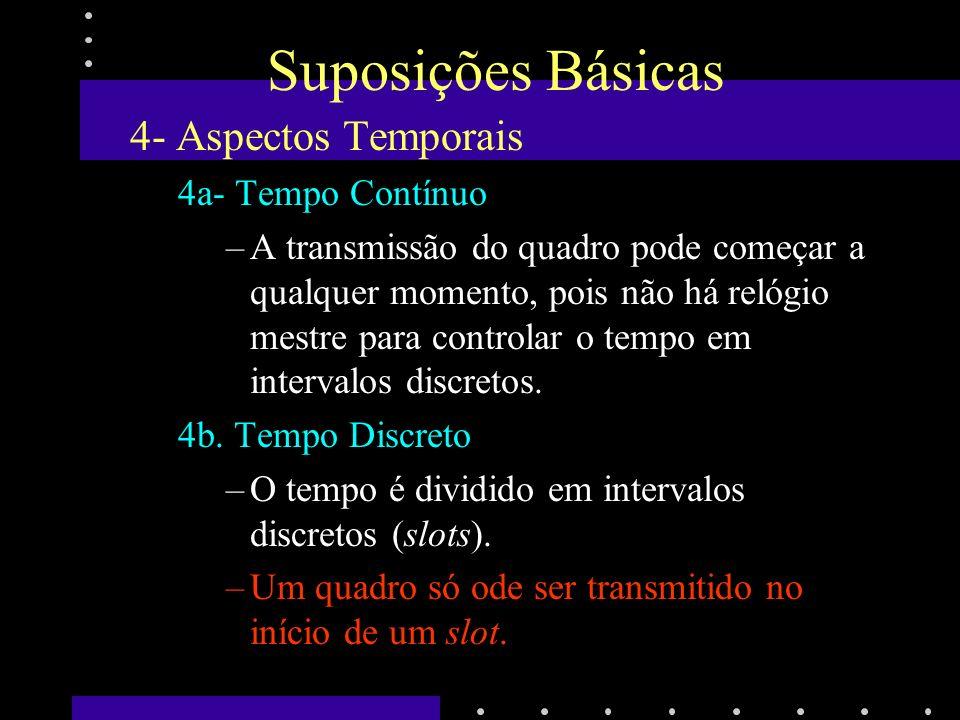Suposições Básicas 5- Sobre Portadora 5a.