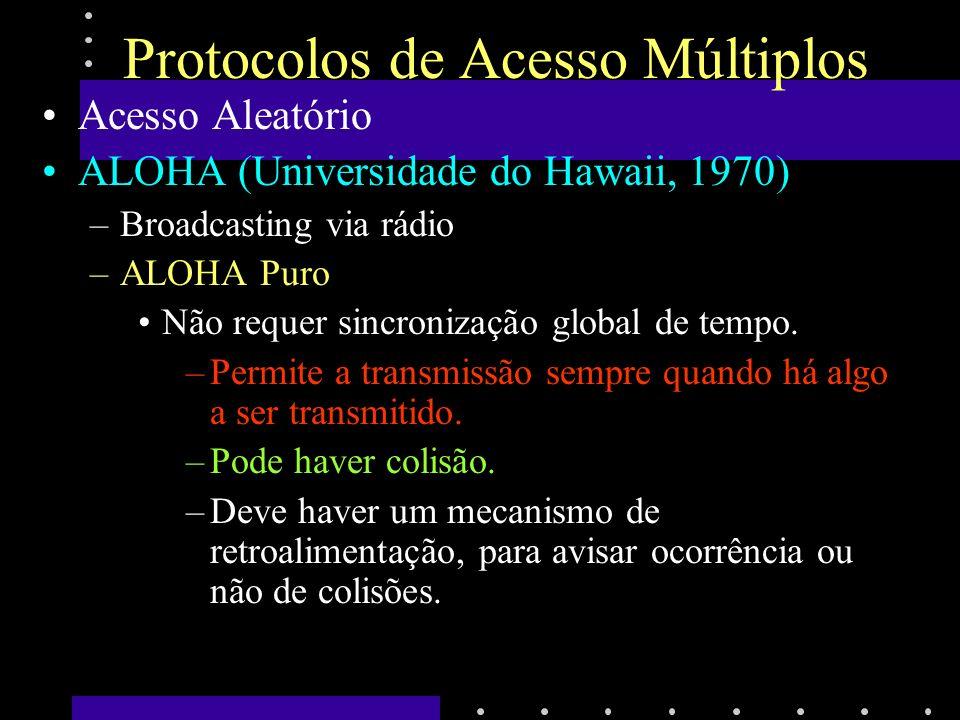 Protocolos de Acesso Múltiplos Algoritmo –1- transmita o quadro.