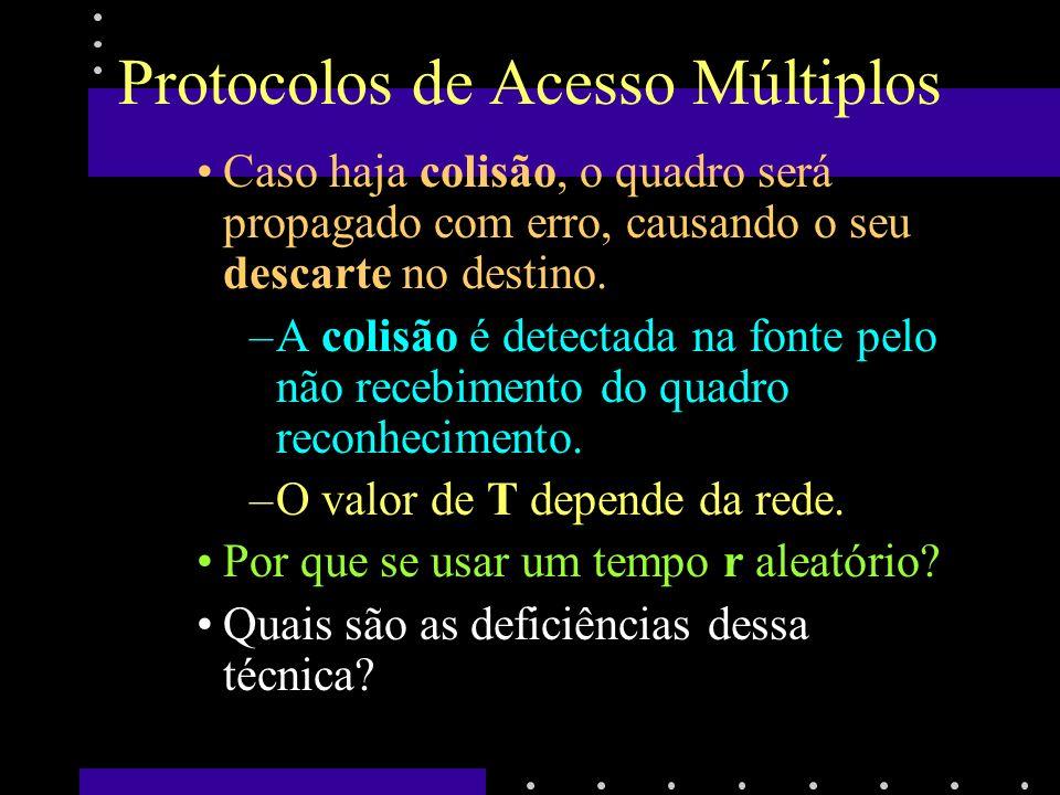 Protocolos de Acesso Múltiplos ALOHA Particionado –Transmissões só se iniciam em instantes de tempo bem definidos Partições de tempo (Slots).