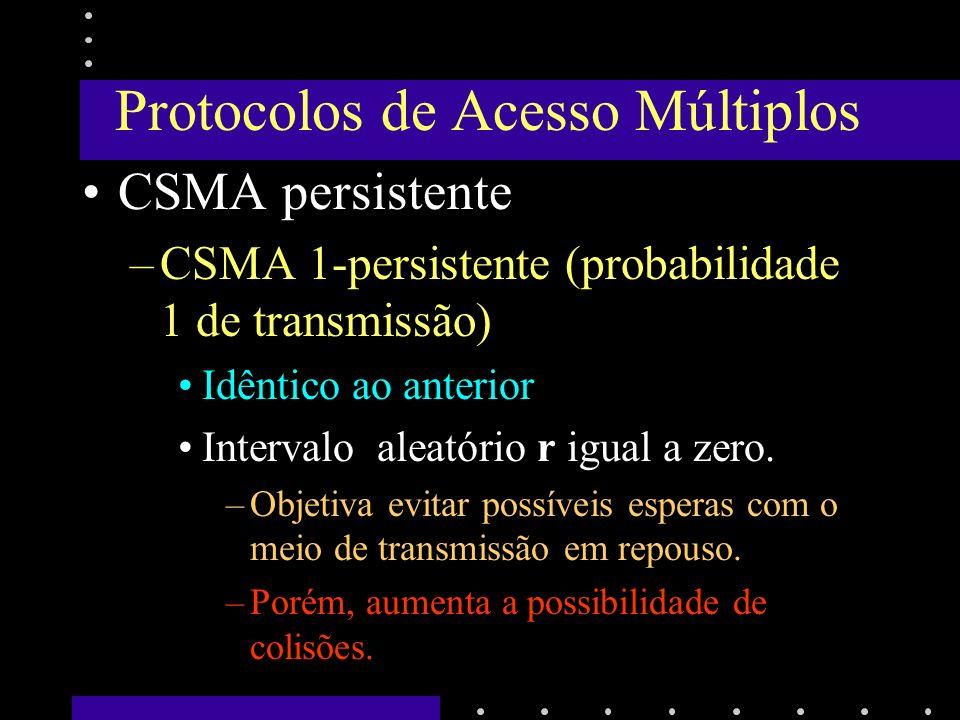 –CSMA p-persistente - A probabilidade de transmissão é p.