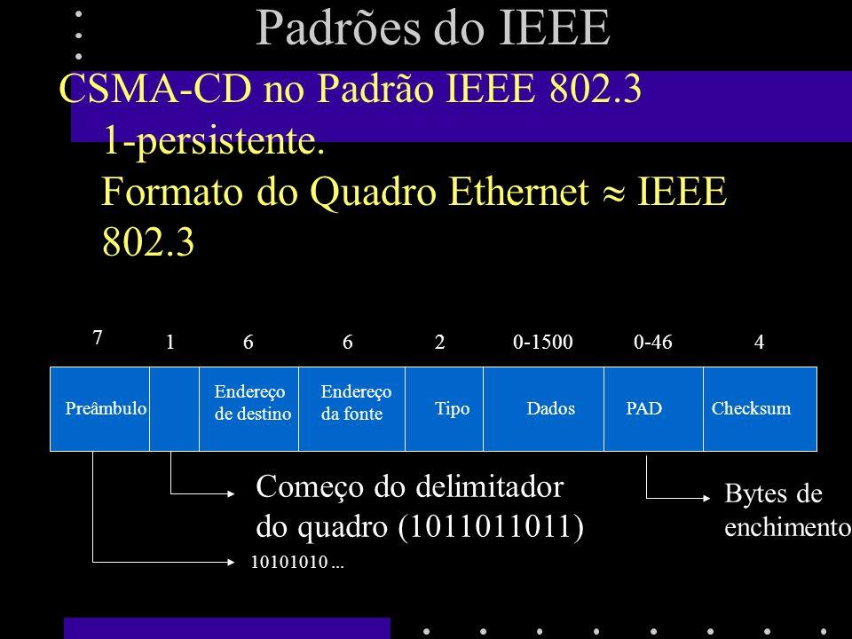 Padrões do IEEE Codificação Manchester: +0.85 e -0.85 Volts Campo tipo: informa a quantidade de bytes presente no campo Dados.