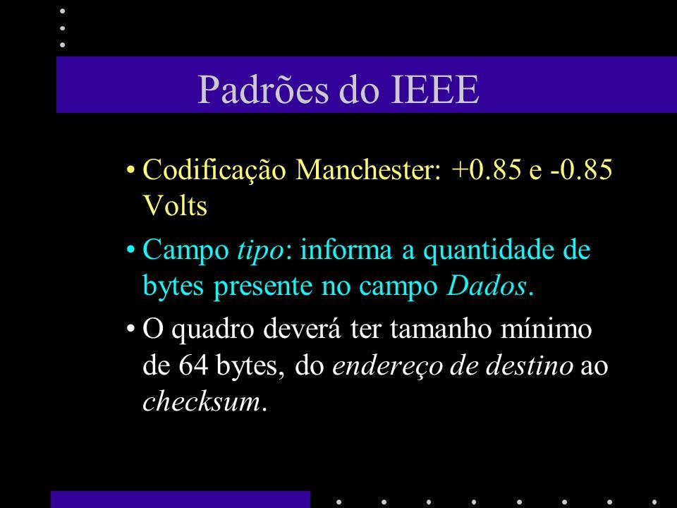 Padrões do IEEE –Qual a necessidade do uso do PAD.