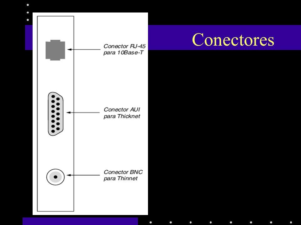 Cabeamento do Padrão IEEE 802.3 10Base5 cabo coaxial grosso opera a 10Mbps segmento máximo de 500m até 100 nós por segmento conector vampiro bom para backbones 10Base2 cabo coaxial fino segmento máximo de 200m até 30 nós por segmento conector tipo T sistema barato problema de manutenção