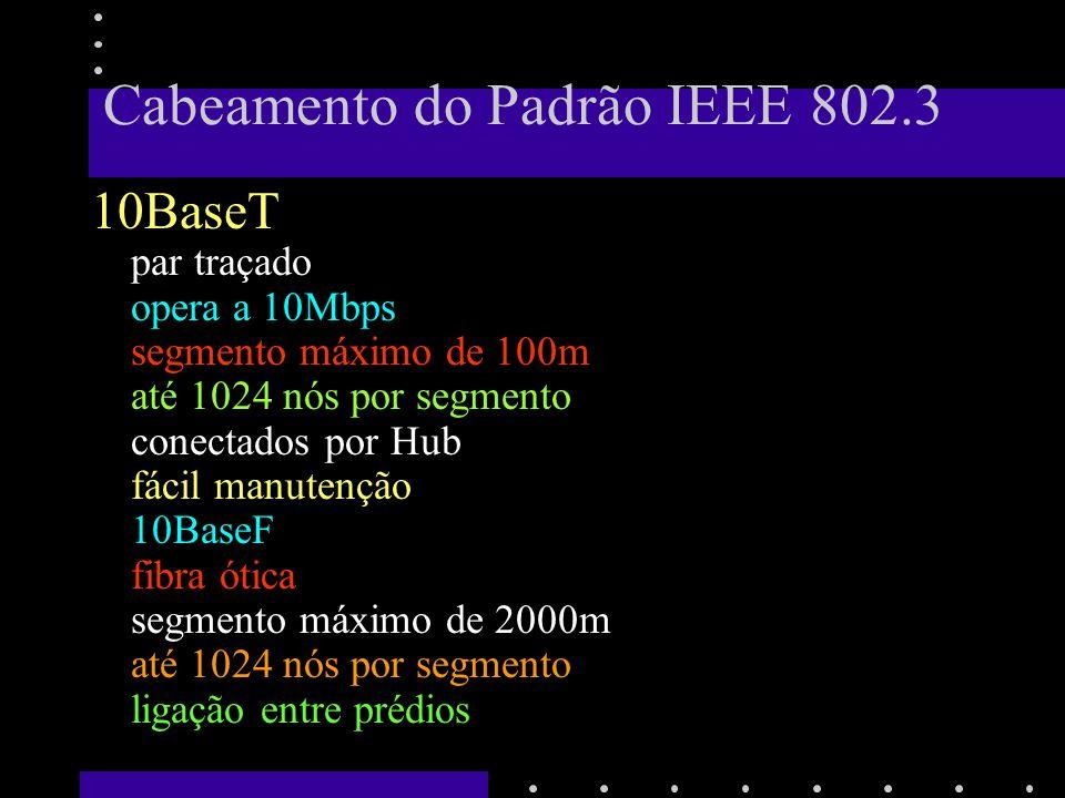 Cabeamento do Padrão IEEE 802.3 10BaseF fibra ótica segmento máximo de 2000m até 1024 nós por segmento ligação entre prédios