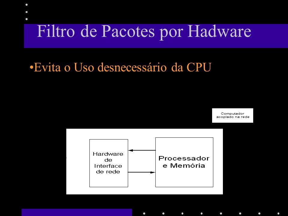 Filtro de Pacotes por Hadware –Necessidade de sincronismo entre CPU e NIC.