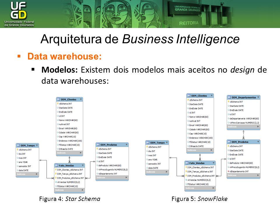 Arquitetura de Business Intelligence Data warehouse: Modelos: Existem dois modelos mais aceitos no design de data warehouses: Figura 4: Star SchemaFig
