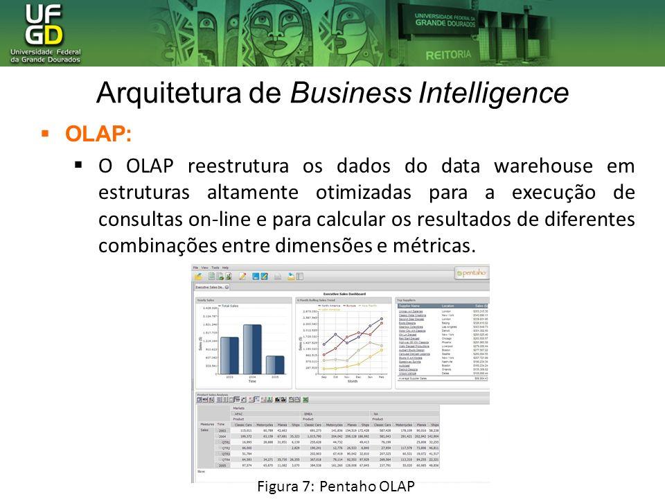 Arquitetura de Business Intelligence OLAP: O OLAP reestrutura os dados do data warehouse em estruturas altamente otimizadas para a execução de consult