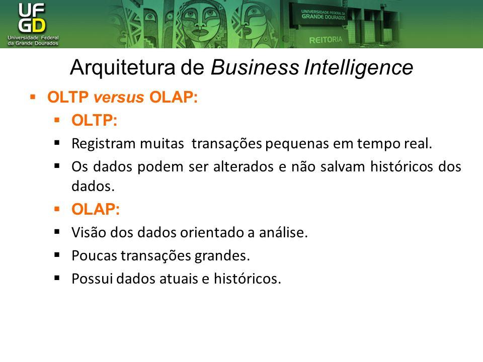 Arquitetura de Business Intelligence OLTP versus OLAP: OLTP: Registram muitas transações pequenas em tempo real. Os dados podem ser alterados e não sa