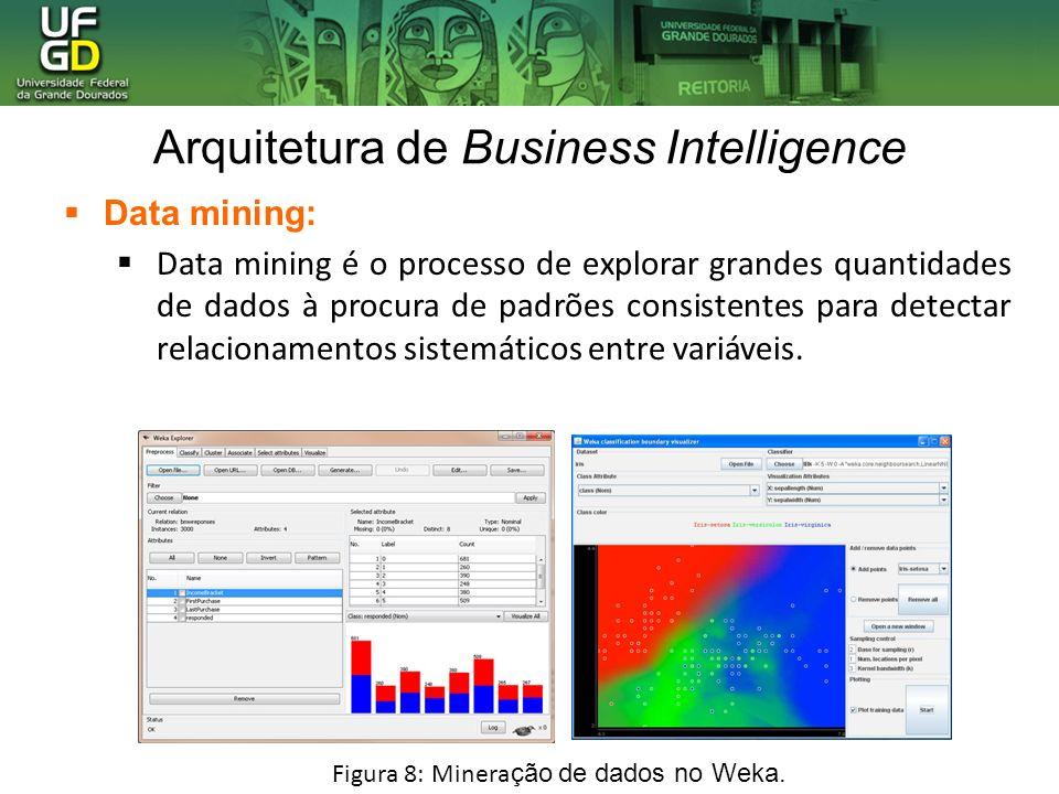Arquitetura de Business Intelligence Data mining: Data mining é o processo de explorar grandes quantidades de dados à procura de padrões consistentes