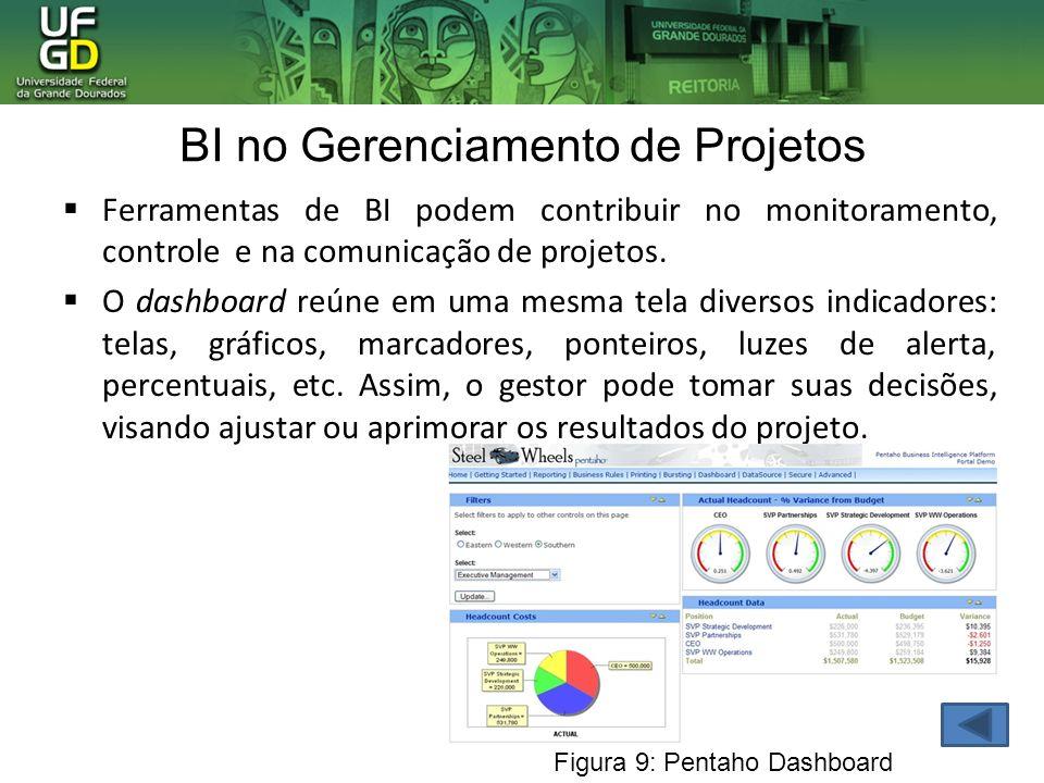 BI no Gerenciamento de Projetos Ferramentas de BI podem contribuir no monitoramento, controle e na comunicação de projetos. O dashboard reúne em uma m