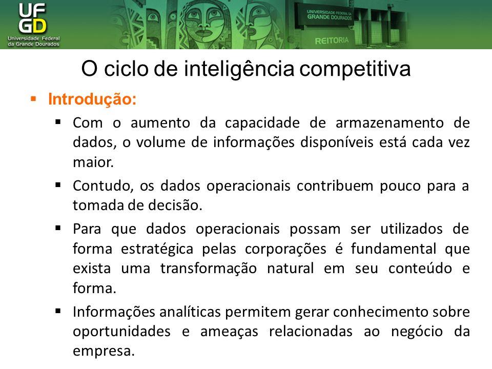 O ciclo de inteligência competitiva Introdução: Com o aumento da capacidade de armazenamento de dados, o volume de informações disponíveis está cada v