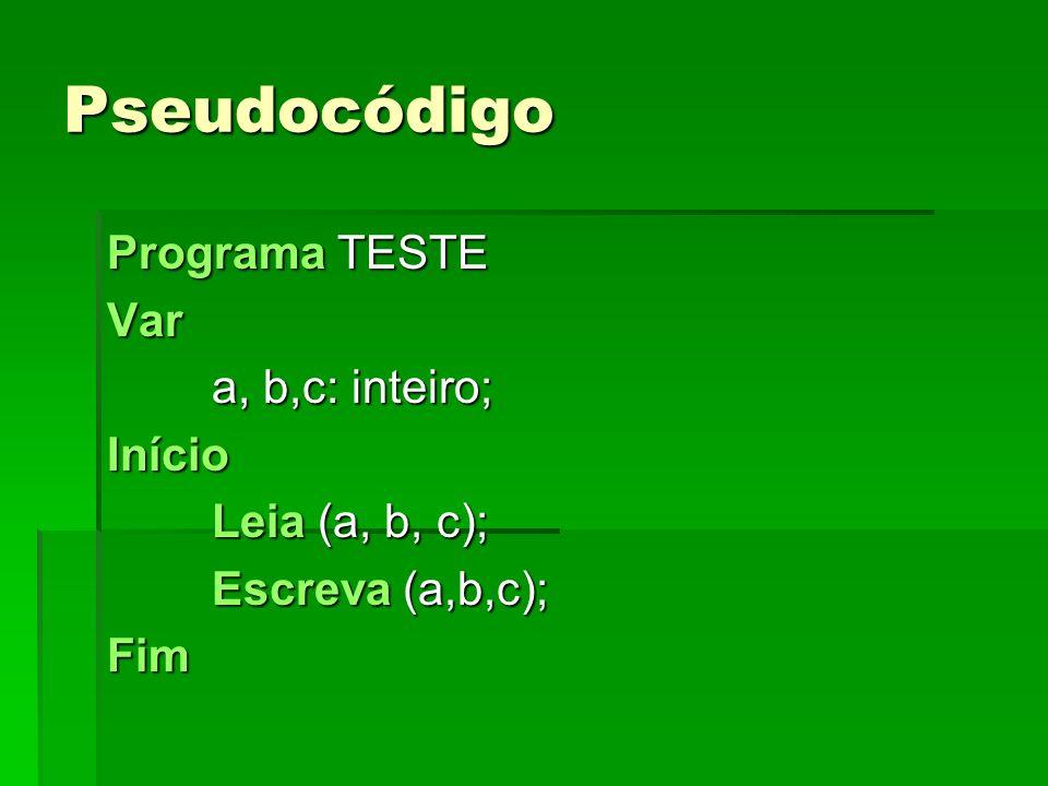 Pseudocódigo Programa TESTE Var a, b,c: inteiro; Início Leia (a, b, c); Escreva (a,b,c); Fim