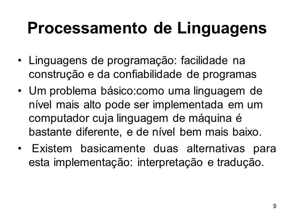 9 Processamento de Linguagens Linguagens de programação: facilidade na construção e da confiabilidade de programas Um problema básico:como uma linguag