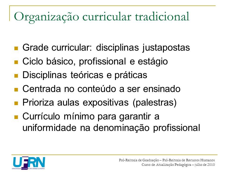 Pró-Reitoria de Graduação – Pró-Reitoria de Recursos Humanos Curso de Atualização Pedagógica – julho de 2010 Organização curricular tradicional Grade