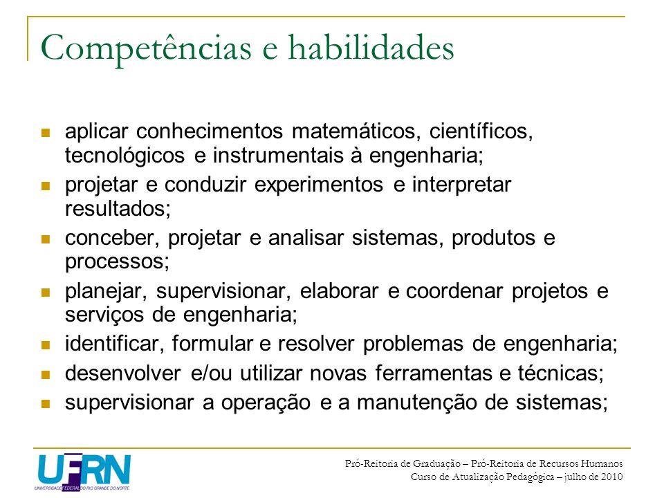 Referenciais curriculares nacionais Exemplo: Engenharia de Produção