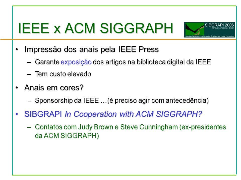 Impressão dos anais pela IEEE PressImpressão dos anais pela IEEE Press –Garante exposição dos artigos na biblioteca digital da IEEE –Tem custo elevado Anais em cores Anais em cores.