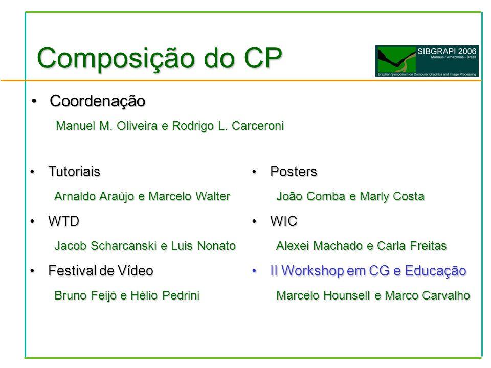 CoordenaçãoCoordenação Manuel M. Oliveira e Rodrigo L.