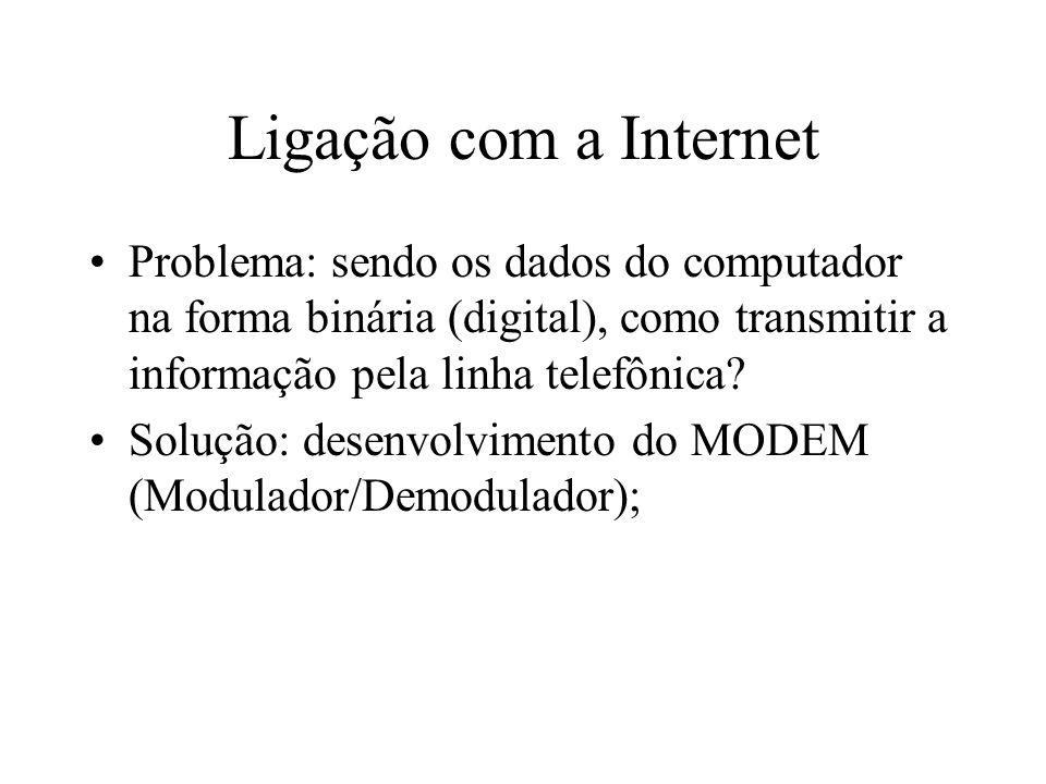 Ligação com a Internet Problema: sendo os dados do computador na forma binária (digital), como transmitir a informação pela linha telefônica.