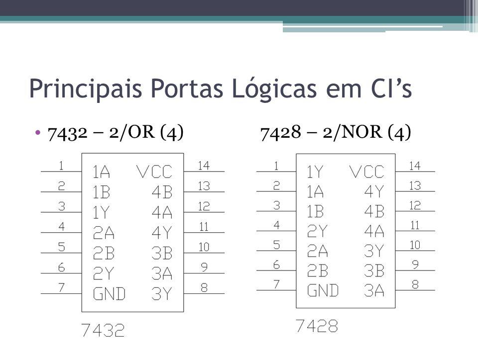Principais Portas Lógicas em CIs 7432 – 2/OR (4) 7428 – 2/NOR (4)