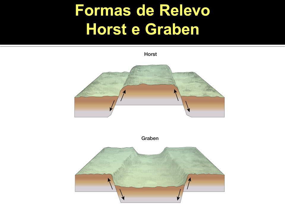 Formas de Relevo Horst e Graben