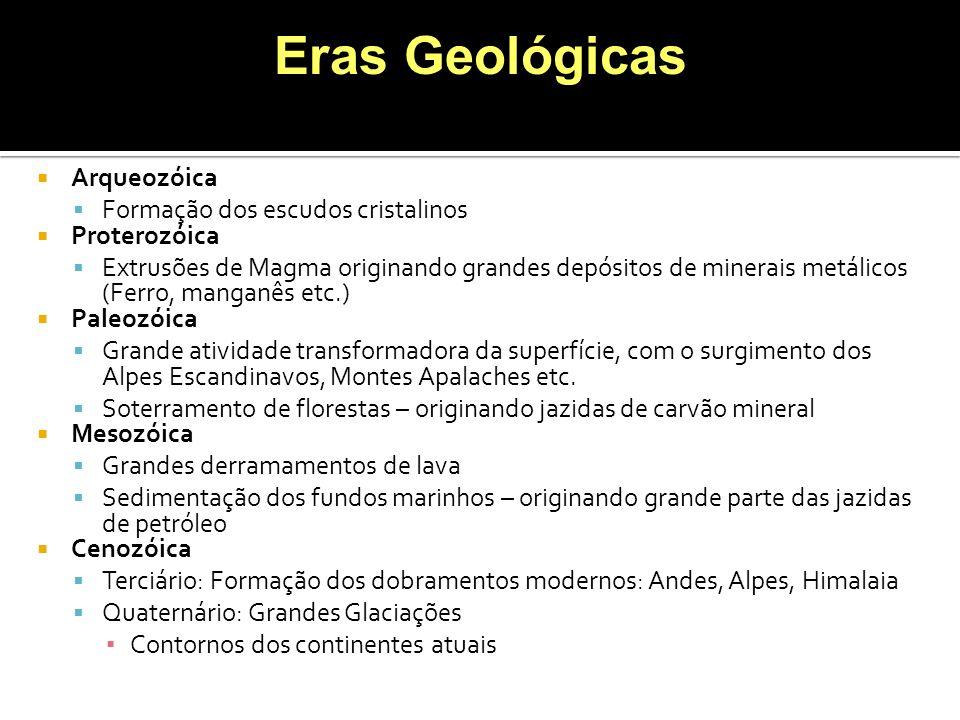 Arqueozóica Formação dos escudos cristalinos Proterozóica Extrusões de Magma originando grandes depósitos de minerais metálicos (Ferro, manganês etc.)