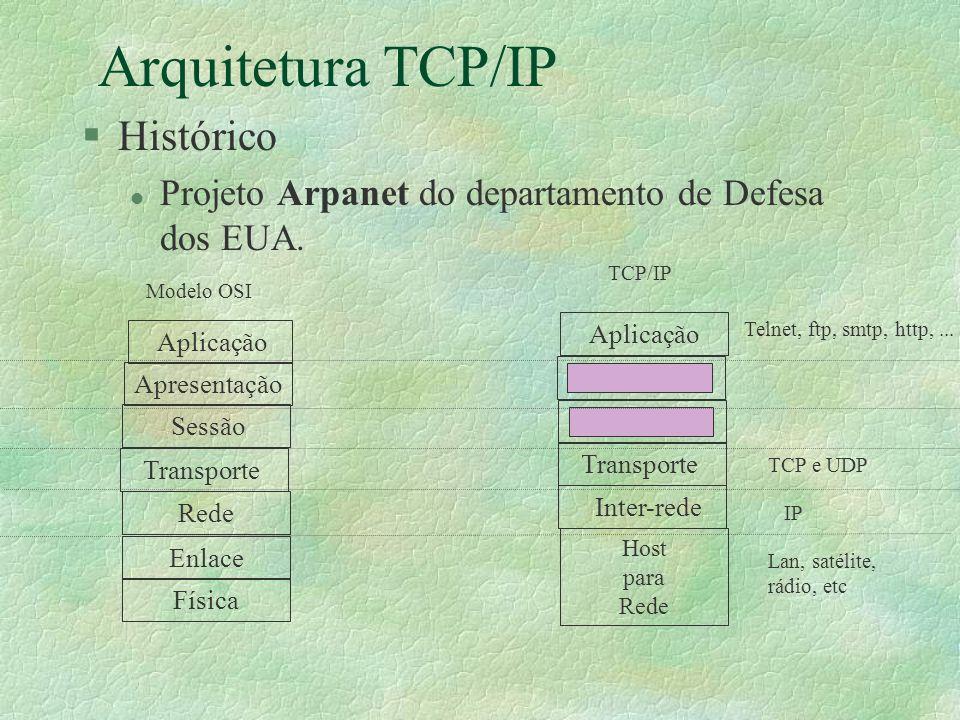 Arquitetura TCP/IP §Histórico l Projeto Arpanet do departamento de Defesa dos EUA. Aplicação Apresentação Sessão Transporte Rede Enlace Física Modelo