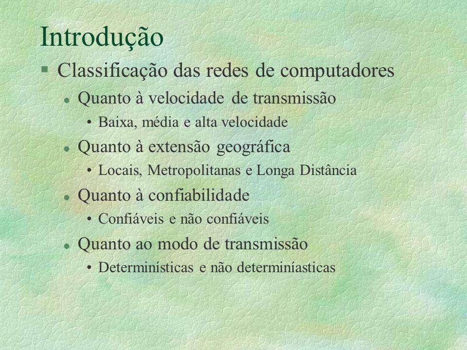 Introdução §Topologias Típicas de Redes Estrela Anel Barramento Árvore Genérica ou Irregular
