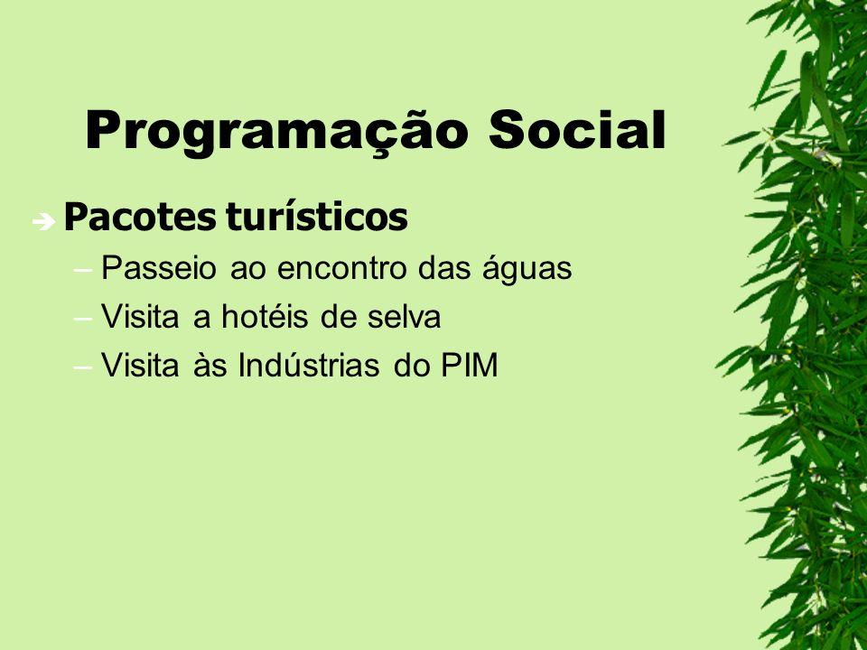 Programação Social Pacotes turísticos –Passeio ao encontro das águas –Visita a hotéis de selva –Visita às Indústrias do PIM