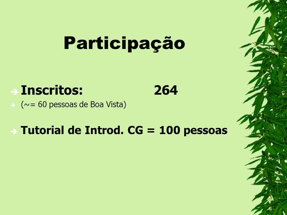 Participação Inscritos:264 (~= 60 pessoas de Boa Vista) Tutorial de Introd. CG = 100 pessoas