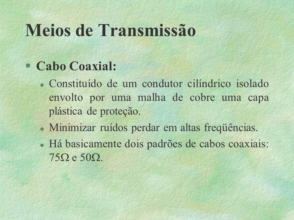 Meios de Transmissão §Par Trançado: -Constitui-se de dois fios enrolados de forma helicoidal.