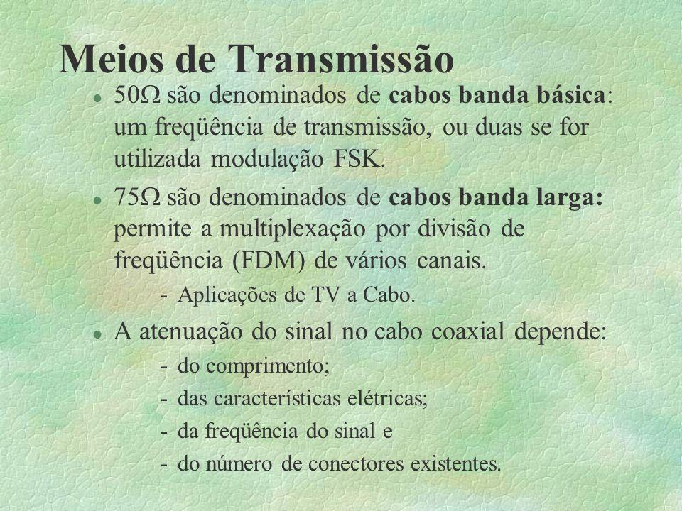 Meios de Transmissão §Cabo Coaxial: l Constituído de um condutor cilíndrico isolado envolto por uma malha de cobre uma capa plástica de proteção.