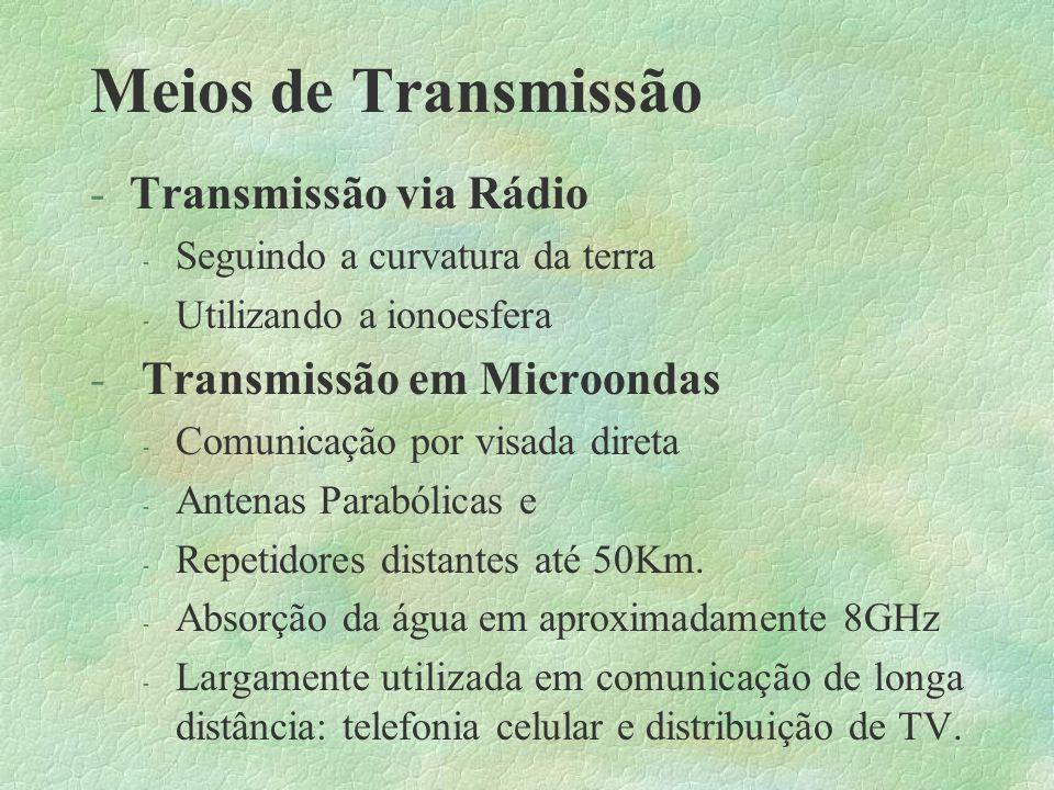 Meios de Transmissão - Transmissão Sem Fio (Wireless) -Como interligar usuários móveis.