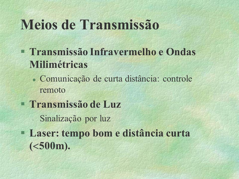 Meios de Transmissão -Transmissão via Rádio - Seguindo a curvatura da terra - Utilizando a ionoesfera - Transmissão em Microondas - Comunicação por visada direta - Antenas Parabólicas e - Repetidores distantes até 50Km.
