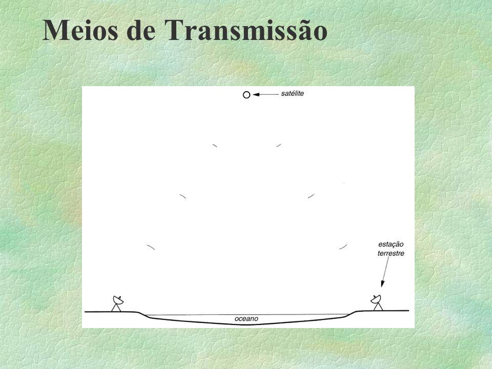 Meios de Transmissão §Comunicação por satélites -Altas taxa de transmissão; -Atraso de transmissão; -Sistema broadcast; -Transmissão FDM e -Custo- benefício: -Geografia -Tipo de transmissão móvel, broadcast, etc.