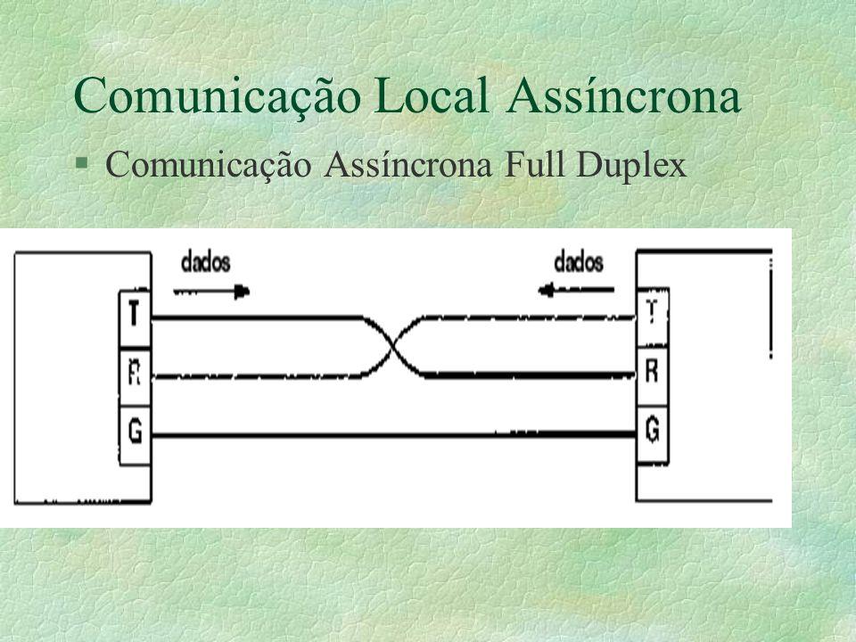 Comunicação Local Assíncrona §Padrão RS-232 l Start bit (zero lógico) l Stop bit (1 lógico)