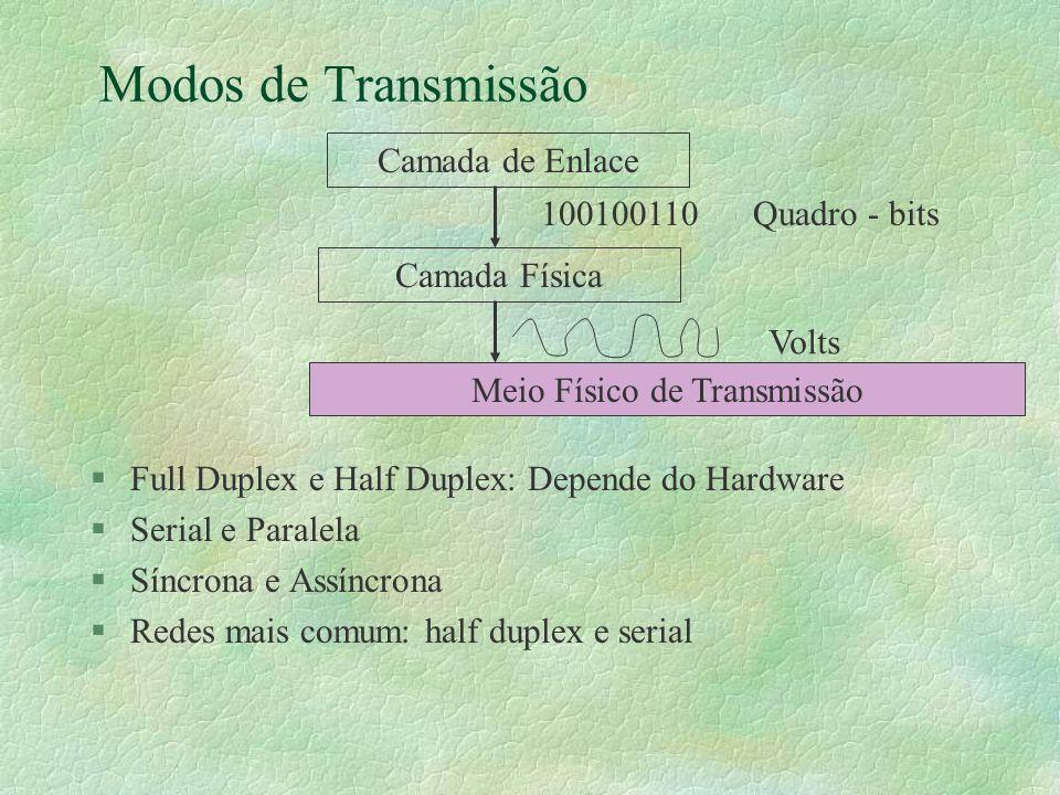 Meios de Transmissão §Fibra Ótica: - Um sistema de transmissão ótico tem três componentes: -A fonte de luz -Luz policromático de comprimento de onda centrado em 0.8 m.