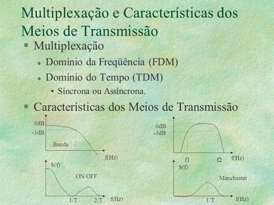 Multiplexação e Características dos Meios de Transmissão §Multiplexação l Domínio da Freqüência (FDM) l Domínio do Tempo (TDM) Síncrona ou Assíncrona.