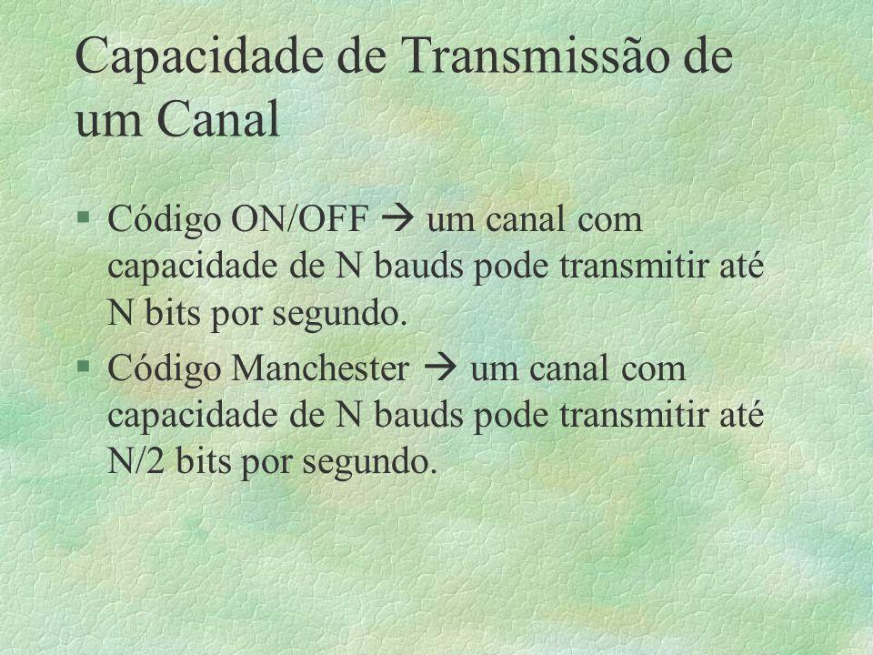 Capacidade de Transmissão de um Canal §Código ON/OFF um canal com capacidade de N bauds pode transmitir até N bits por segundo.