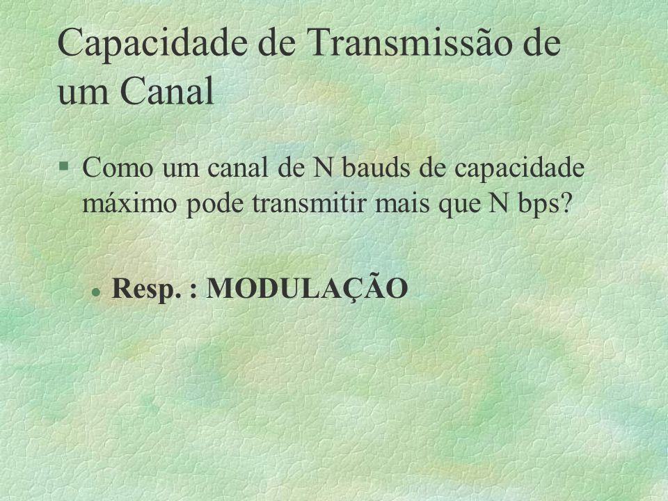 Capacidade de Transmissão de um Canal §C§Como um canal de N bauds de capacidade máximo pode transmitir mais que N bps.