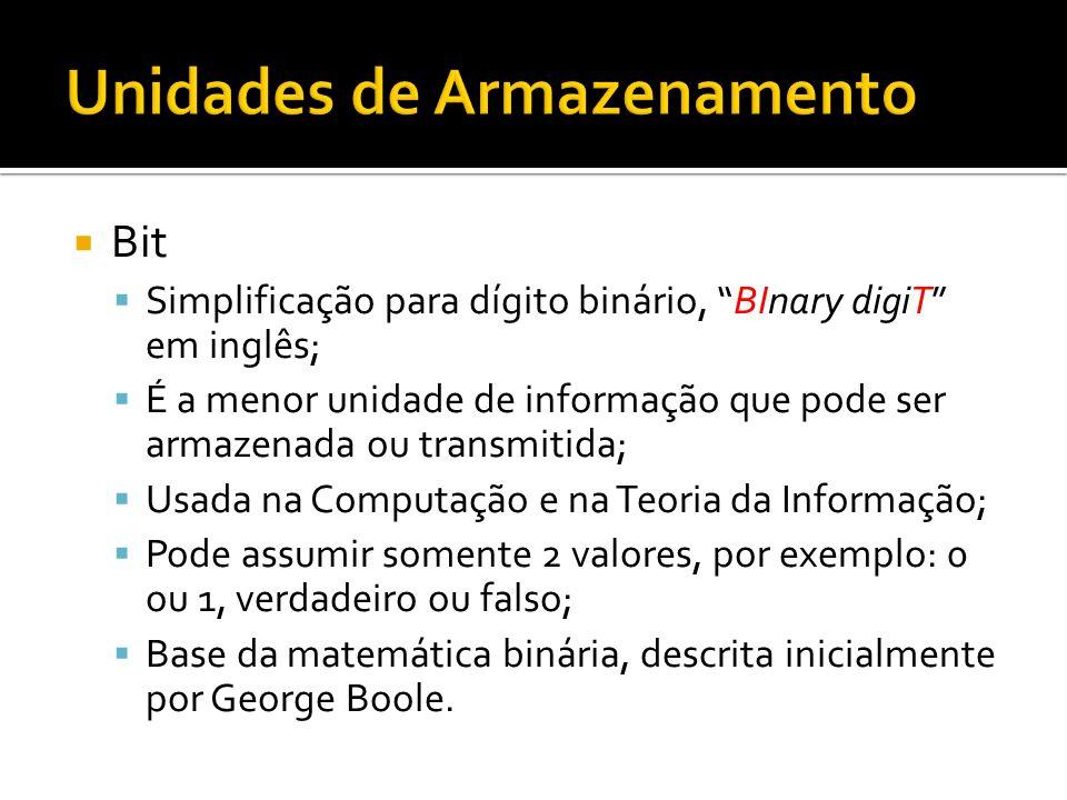 Bit Simplificação para dígito binário, BInary digiT em inglês; É a menor unidade de informação que pode ser armazenada ou transmitida; Usada na Comput