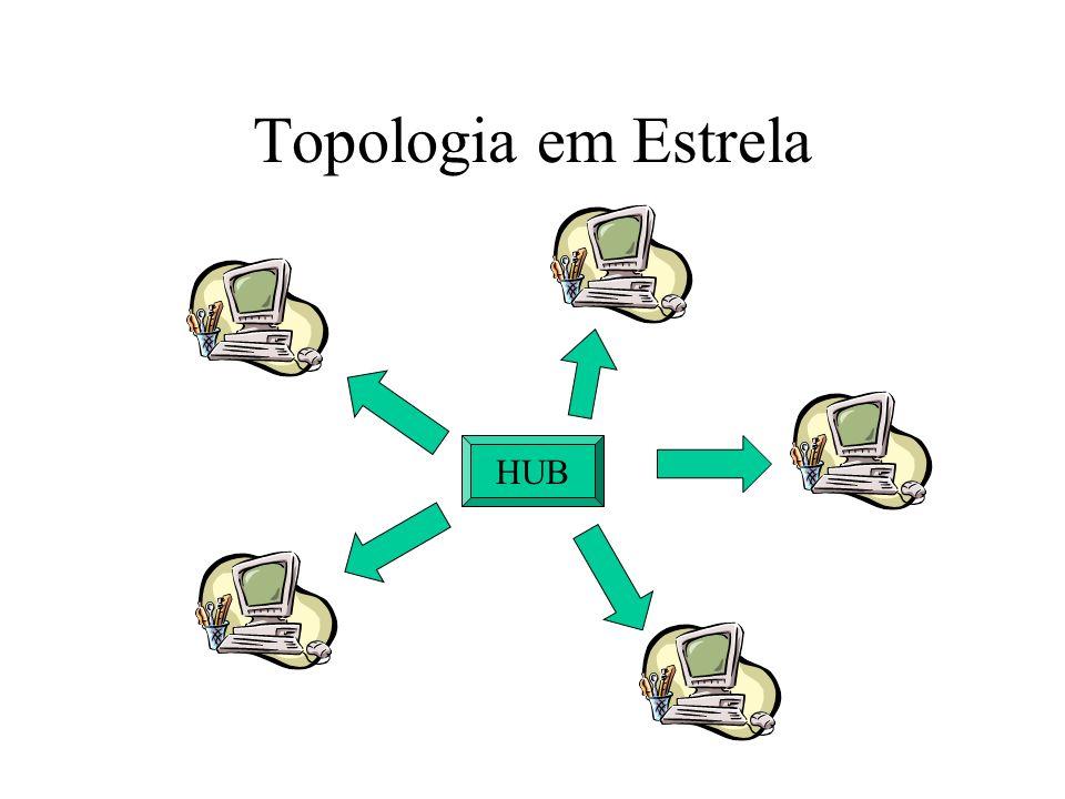 Topologia em Estrela HUB