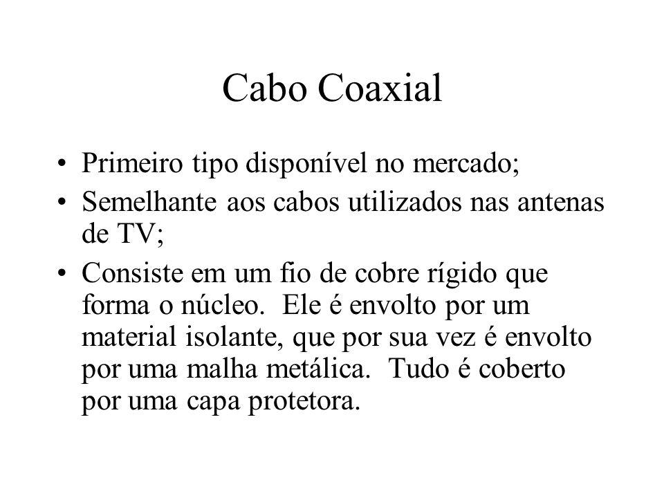 Cabo Coaxial Primeiro tipo disponível no mercado; Semelhante aos cabos utilizados nas antenas de TV; Consiste em um fio de cobre rígido que forma o nú