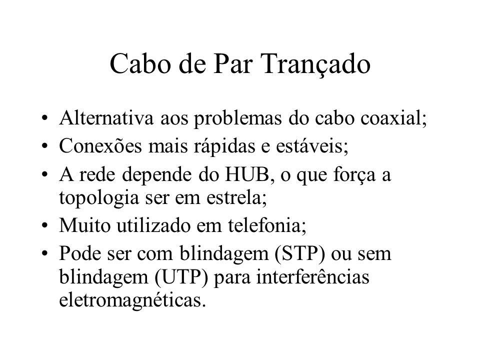 Cabo de Par Trançado Alternativa aos problemas do cabo coaxial; Conexões mais rápidas e estáveis; A rede depende do HUB, o que força a topologia ser e