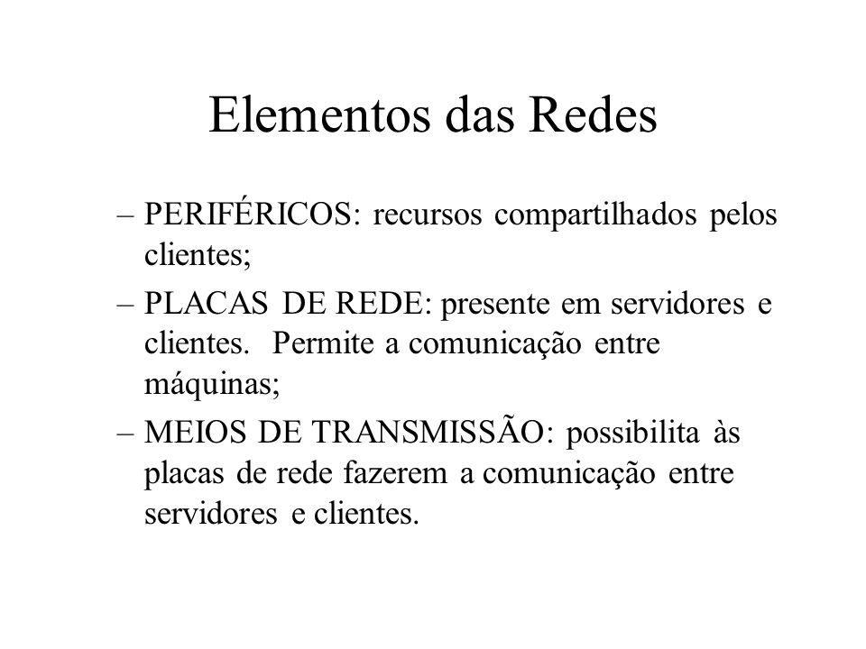 Elementos das Redes –PERIFÉRICOS: recursos compartilhados pelos clientes; –PLACAS DE REDE: presente em servidores e clientes.