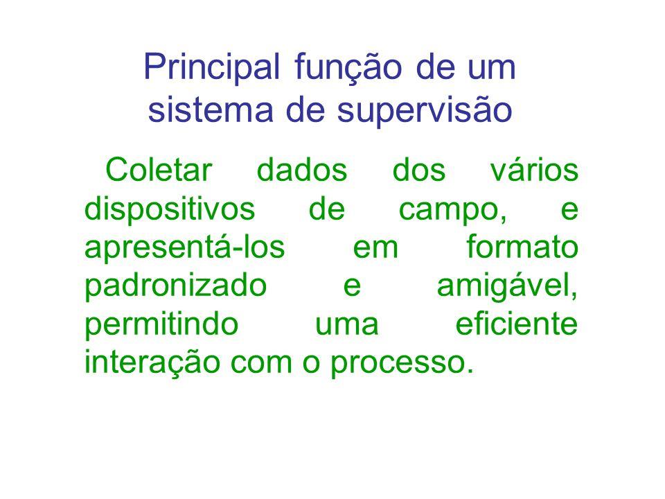 Principal função de um sistema de supervisão Coletar dados dos vários dispositivos de campo, e apresentá-los em formato padronizado e amigável, permit