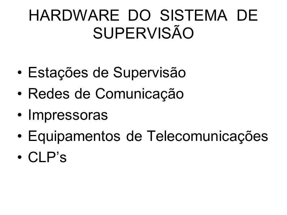 HARDWARE DO SISTEMA DE SUPERVISÃO Estações de Supervisão Redes de Comunicação Impressoras Equipamentos de Telecomunicações CLPs