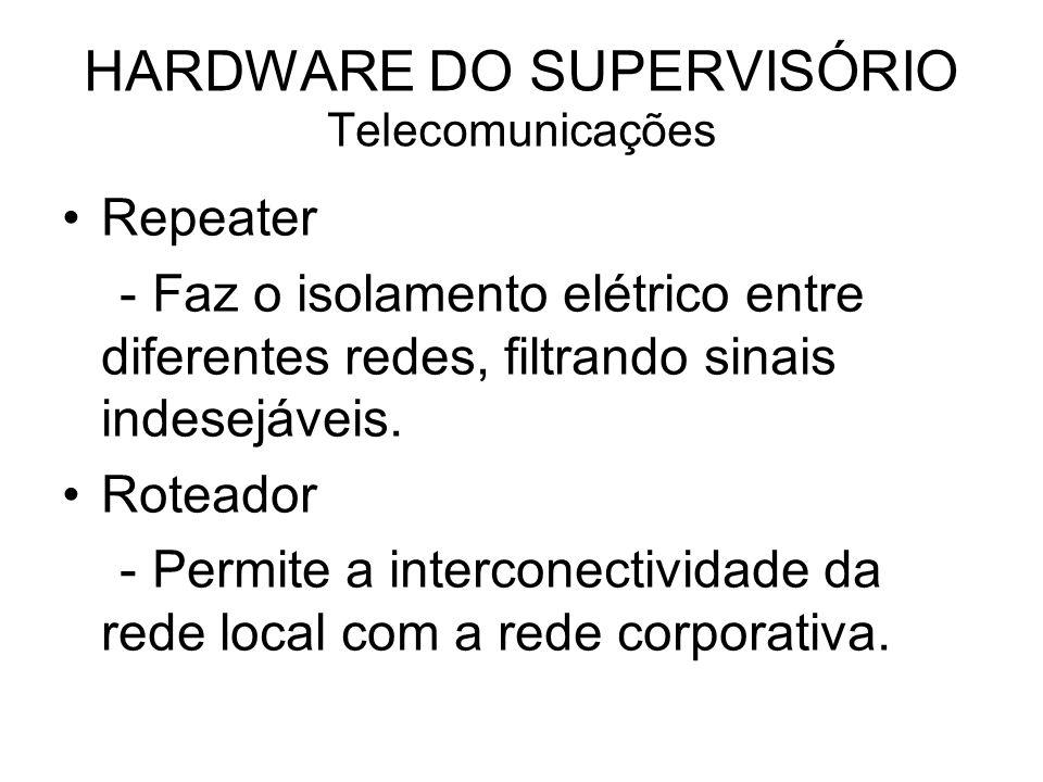 HARDWARE DO SUPERVISÓRIO Telecomunicações Repeater - Faz o isolamento elétrico entre diferentes redes, filtrando sinais indesejáveis. Roteador - Permi